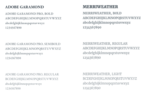 A Word on Fonts: Paid vs  Subscription vs  Free